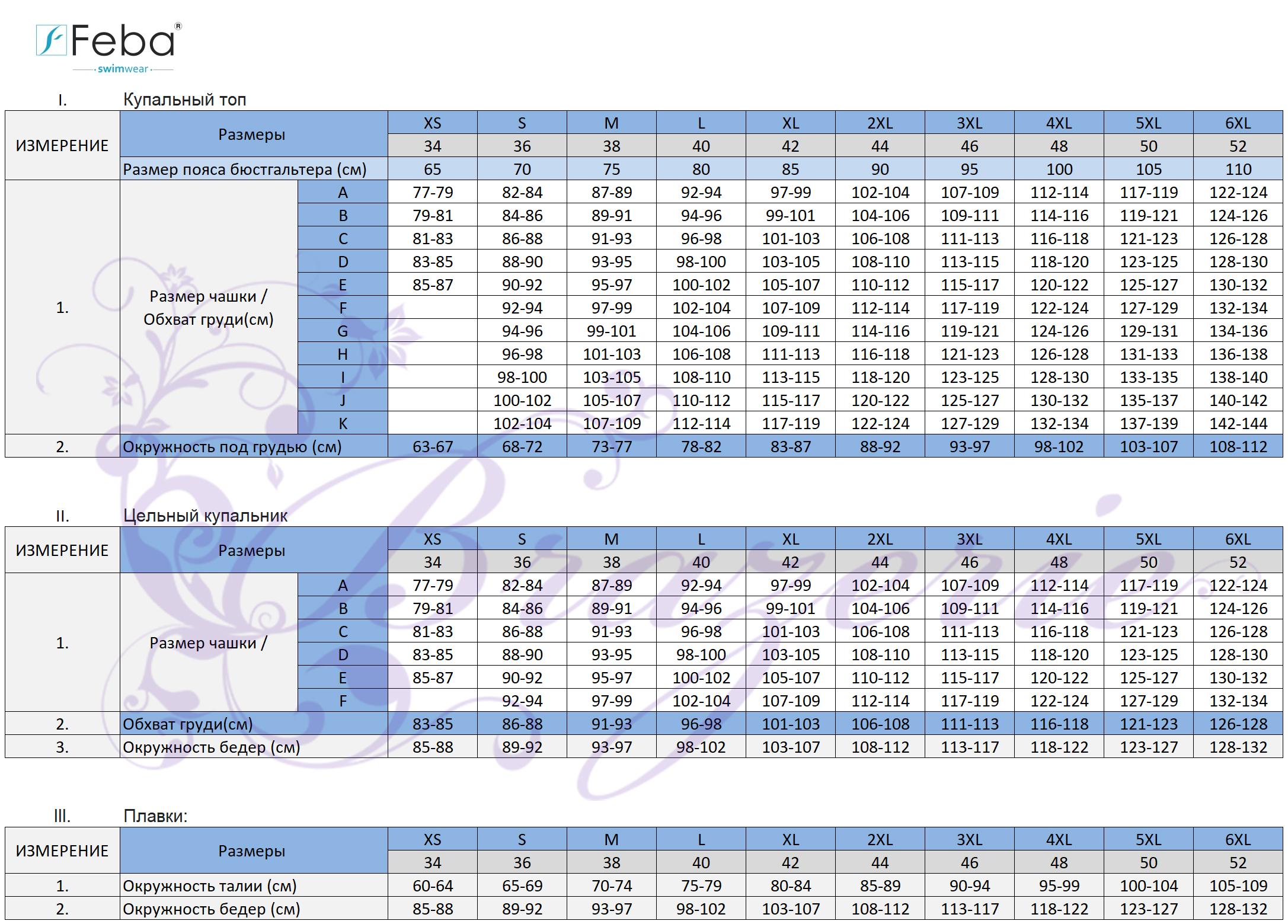 Feba size chart by Brazerie